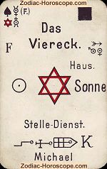 The square psychic card meaning